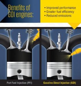 benefits-of-gdi-engines